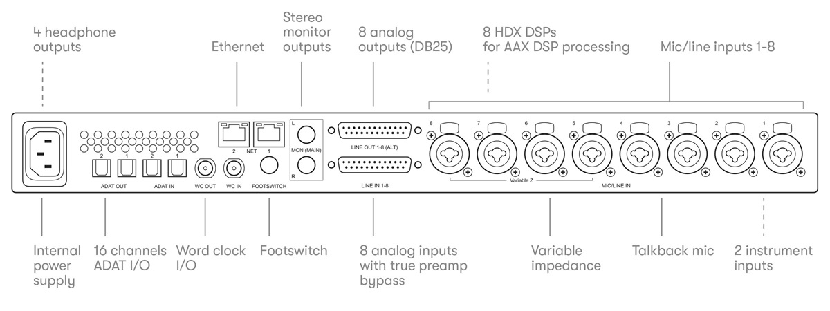 Pro Tools Carbon Rear Line Drawing